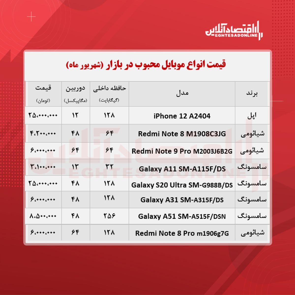 قیمت محبوب ترین گوشی های بازار / ۸شهریور