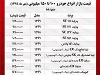 خودروهای ۱۰۰میلیونی بازار +جدول