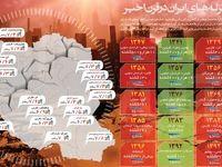 شدیدترین زلزلههای ایران در ۱۰۰سال گذشته +اینفوگرافیک