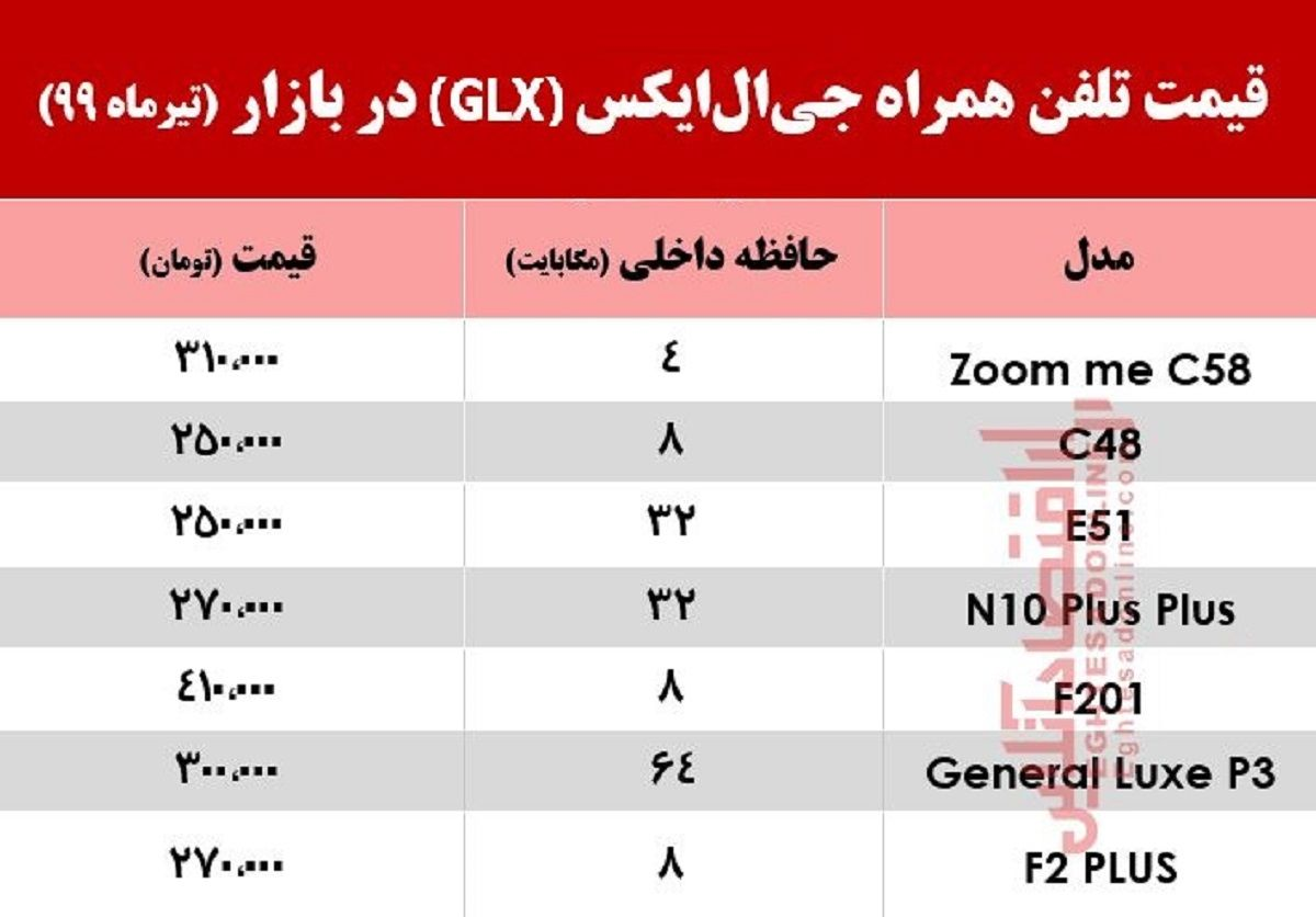 موبایل GLX چند؟ +جدول