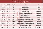 قیمت انواع ماوس در بازار +جدول