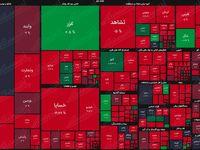 نقشه بازار سهام بر اساس ارزش معاملات / بورس آن روی دیگر خود را نشان داد