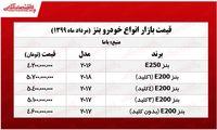 جدیدترین قیمت بنز در بازار +جدول