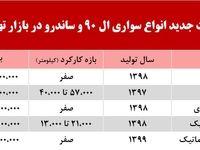 قیمت ال 90 و ساندرو در بازار تهران +جدول