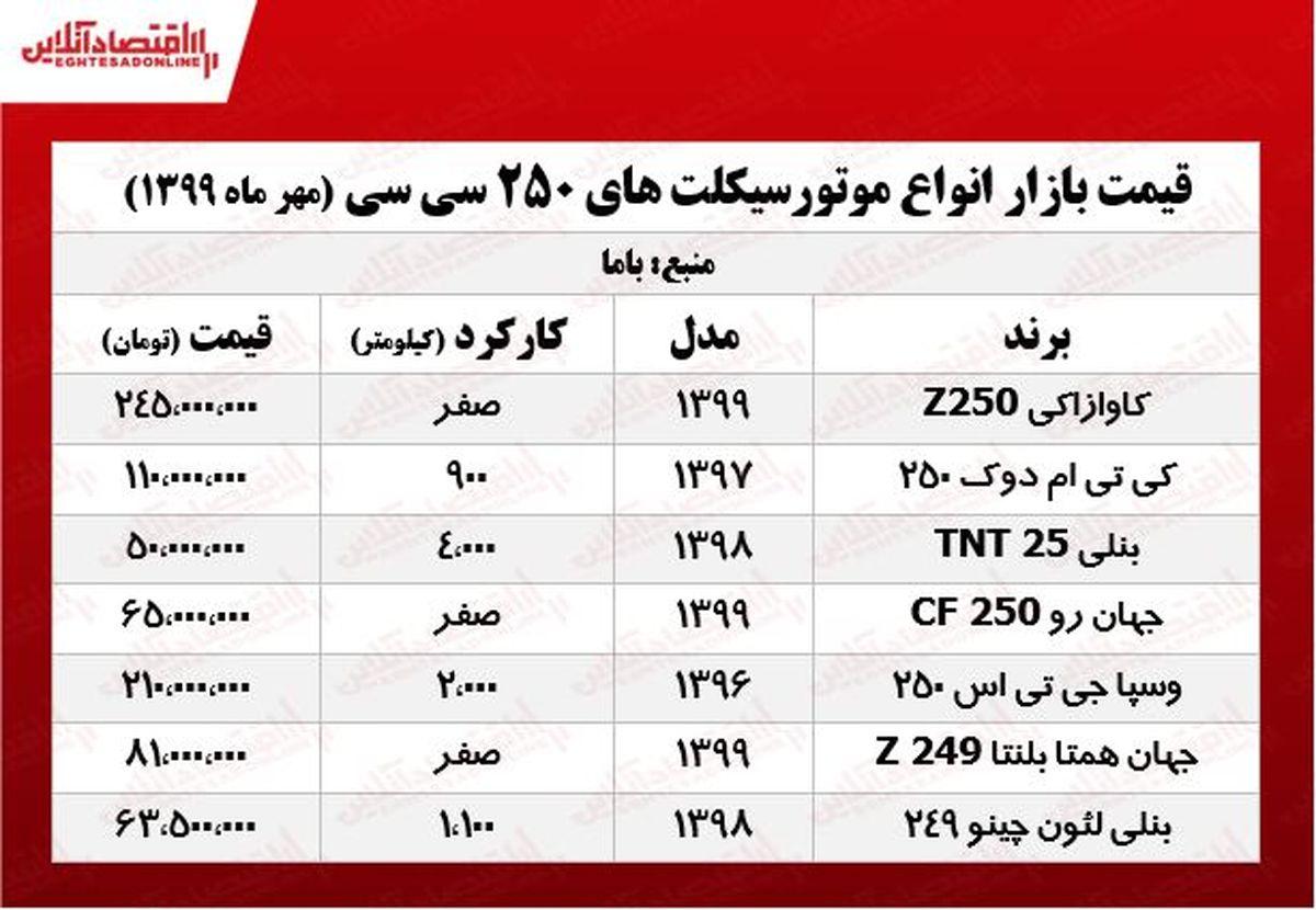 قیمت موتورهای ۲۵۰cc +جدول