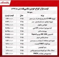 پورشه ماکان چند؟ +جدول