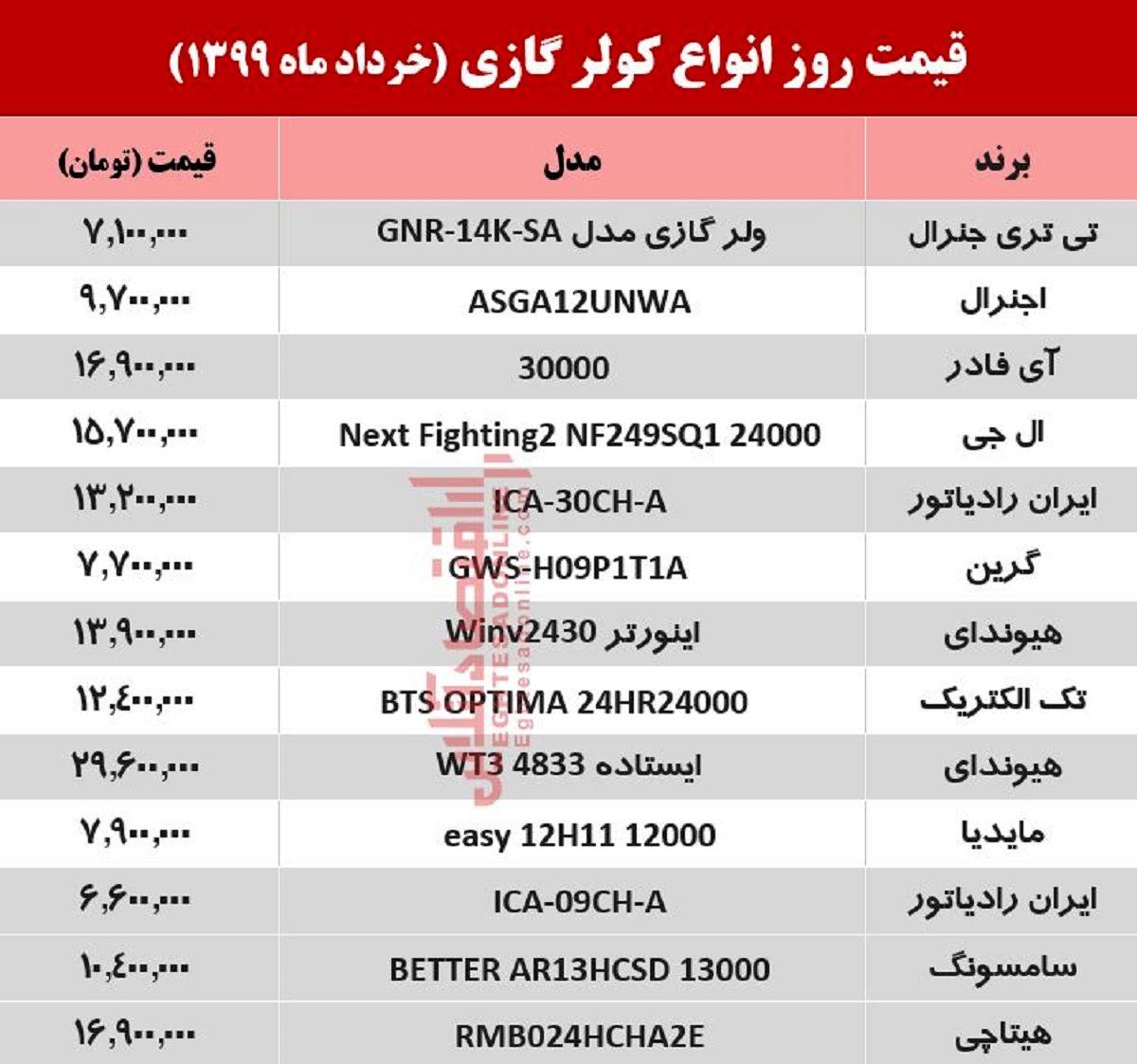 قیمت جدید کولر گازی (۹۹/۳/۳۱)