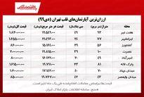 ارزانترین آپارتمانهای قلب تهران چند؟