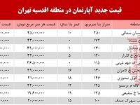 قیمت آپارتمان در محله اقدسیه تهران+جدول