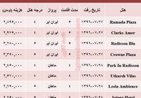 هزینه سفر به دهلی در مهر ماه جاری +جدول