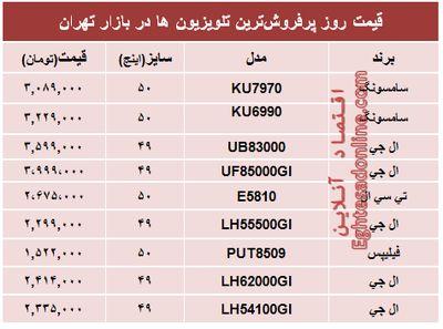 قیمت پرفروشترین تلویزیونها در تهران؟ +جدول