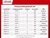 قیمت آپارتمانهای ولنجک تهران +جدول معاملات ۴۵ روز گذشته