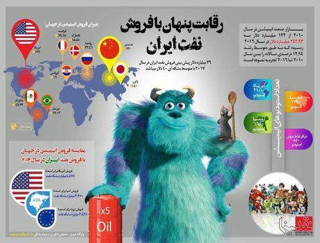مقایسه فروش انیمیشن در جهان با فروش نفت ایران +اینفوگرافیک