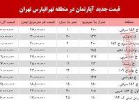 قیمت آپارتمان در منطقه تهرانپارس +جدول