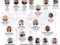 قدرتمندترین زنان جهان +اینفوگرافیک