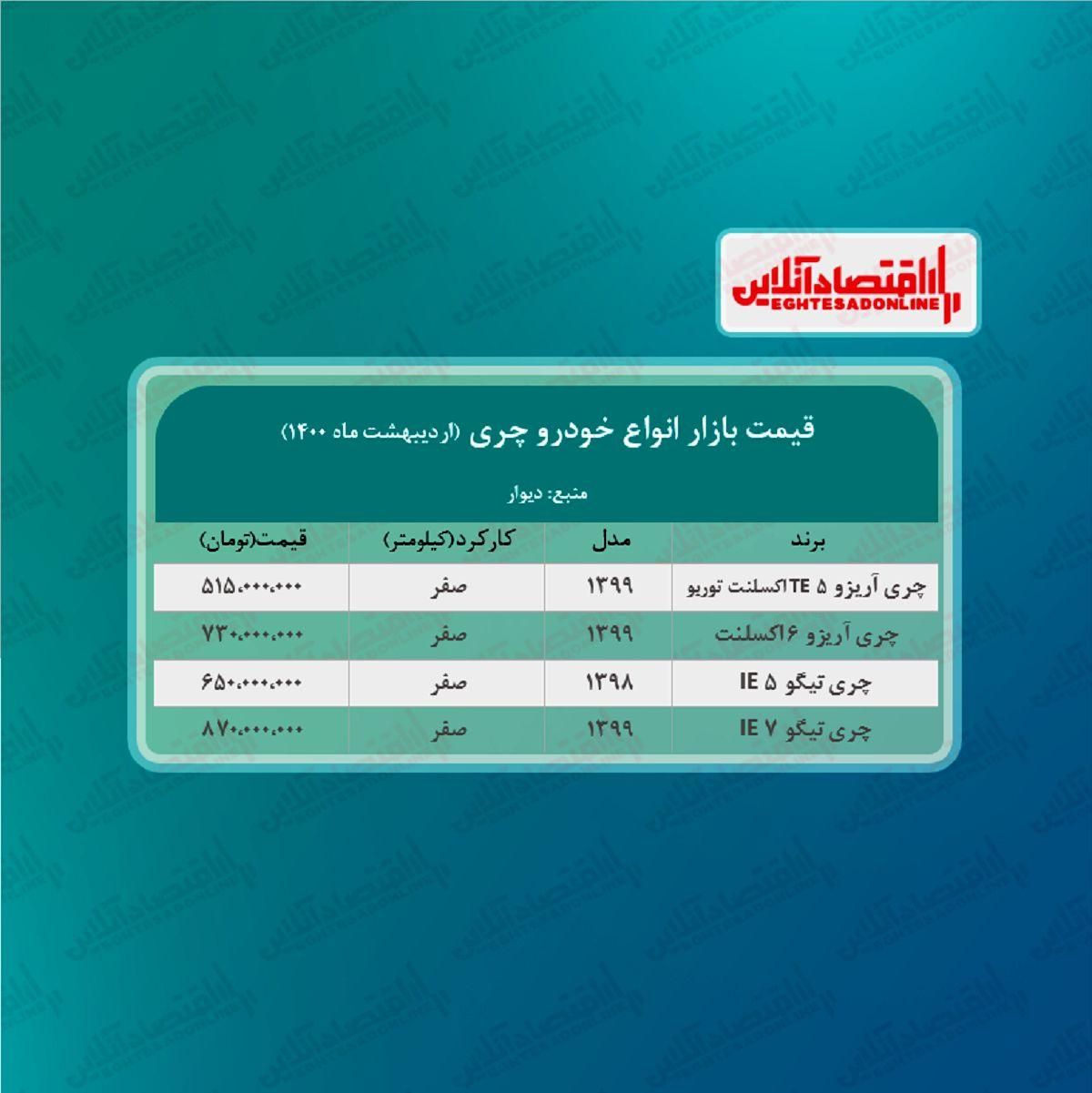 جدیدترین قیمت چری در تهران + جدول