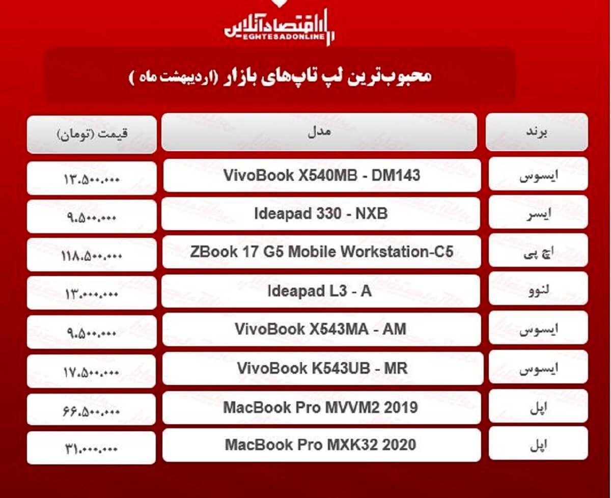 قیمت انواع لپ تاپ محبوب در بازار / ۱۳اردیبهشت