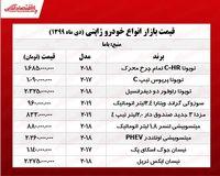 قیمت خودروهای ژاپنی در تهران +جدول