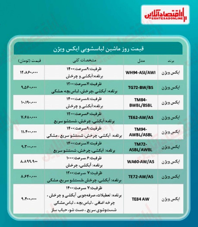 قیمت جدید ماشین لباسشویی ایکس ویژن (خرداد۱۴۰۰)