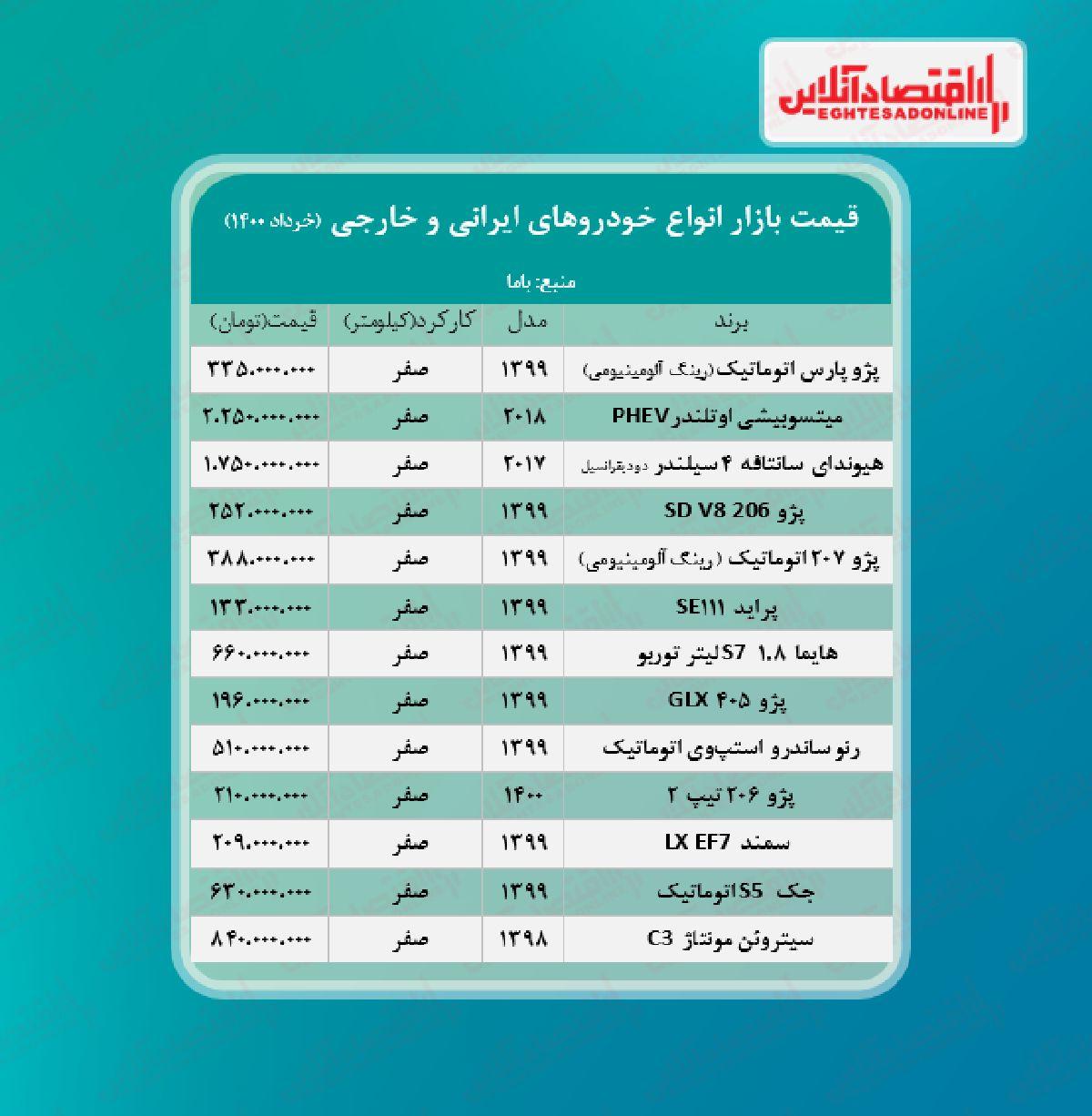 قیمت خودرو ۱۴۰۰/۳/۱۹