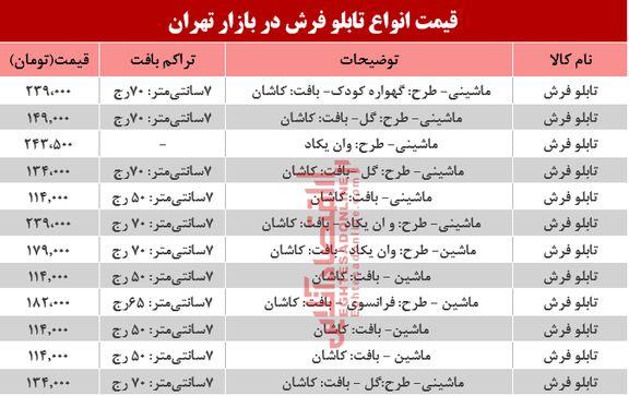مظنه انواع تابلو فرش در بازار تهران؟ +جدول