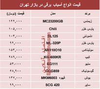 نرخ انواع آسیاب برقی در بازار تهران؟ +جدول