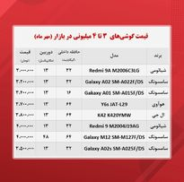 قیمت گوشی (محدوده ۴ میلیون تومان / ۲۷ مهر)