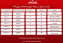 خانههای پونک تهران چند؟ +جدول