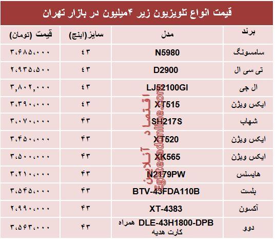 نرخ انواع تلویزیونهای ارزان قیمت در بازار؟ +جدول