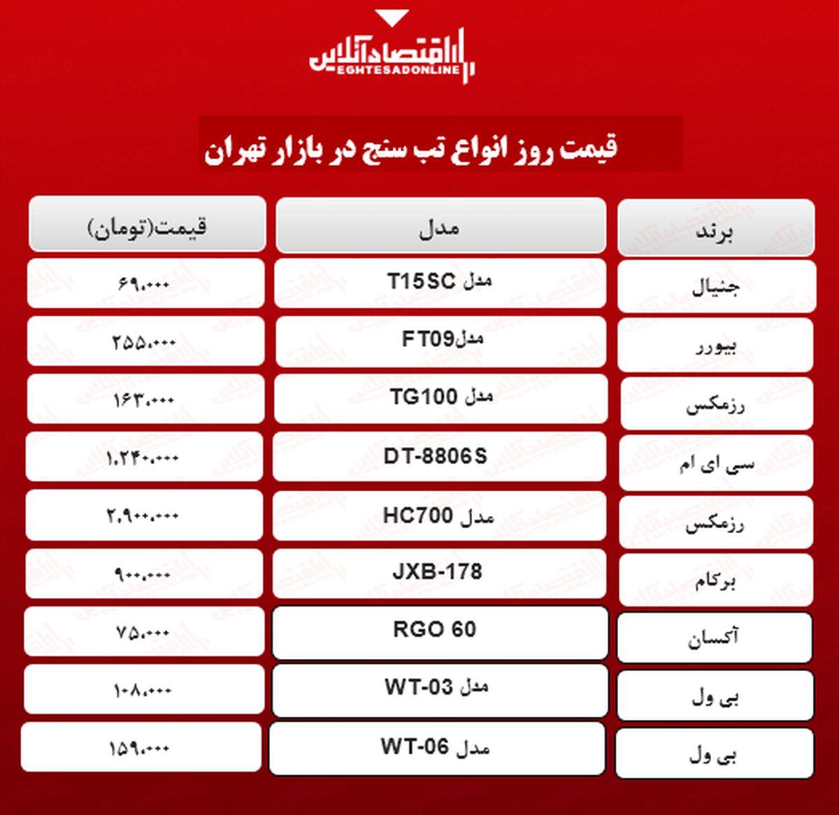 قیمت جدید انواع تب سنج (اردیبهشت ۱۴۰۰)