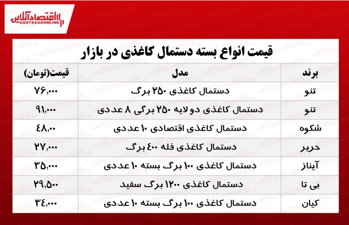 قیمت انواع دستمال کاغذی در بازار تهران؟ +جدول