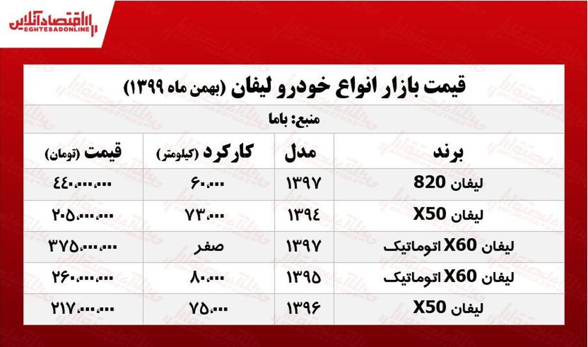 قیمت خودرو لیفان در هفته آخر بهمن +جدول