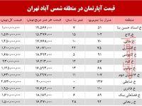 قیمت آپارتمان در منطقه شمس آباد تهران+جدول