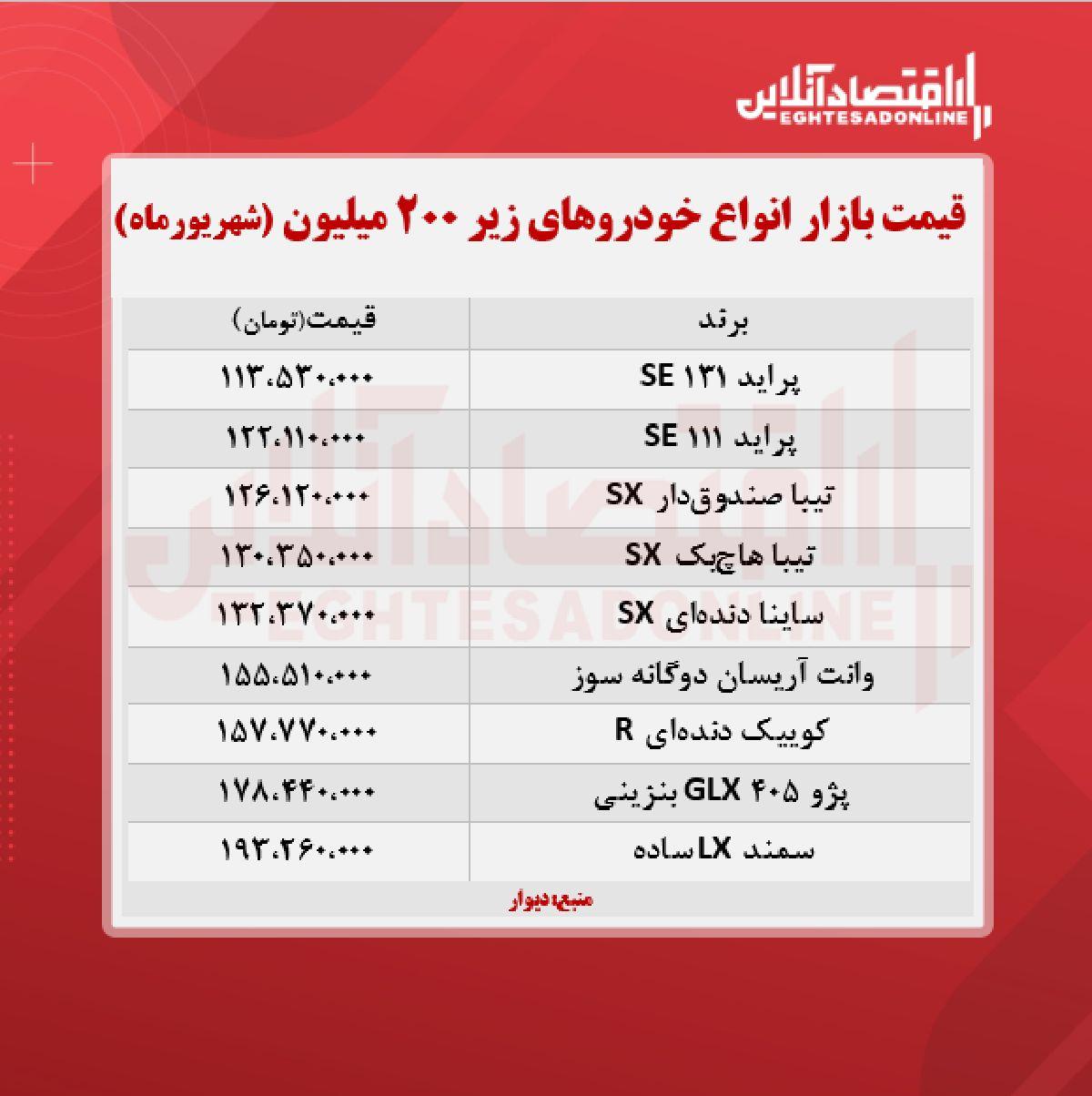 قیمت روز خودروهای زیر ۲۰۰ میلیون + جدول