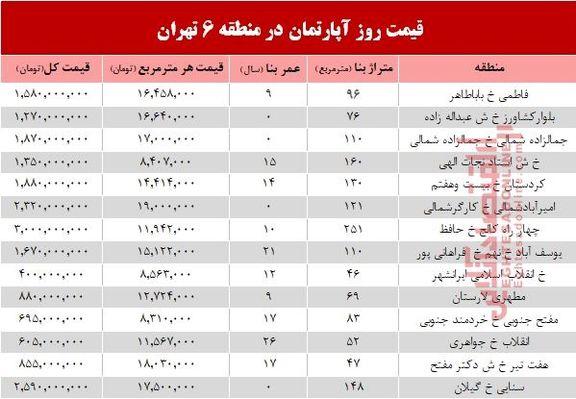 نرخ قطعی آپارتمان در منطقه ۶ تهران؟ +جدول
