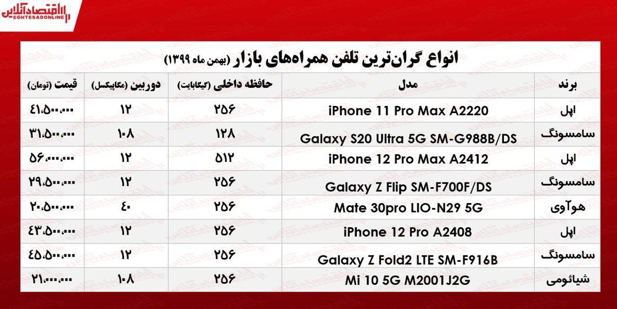 قیمت گرانترین گوشیهای بازار/ ۳۰بهمن ۹۹