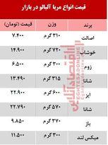 قیمت انواع مربای آلبالو در بازار چند؟ +جدول