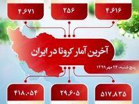 آخرین آمار کرونا در ایران (۹۹/۷/۲۴)