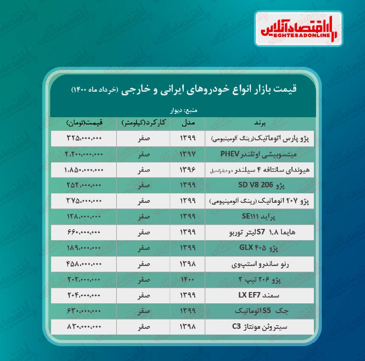 قیمت خودرو ۱۴۰۰/۳/۵