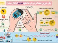 جان شیرین چند ایرانی در جام تلخ دیابت گرفتار است؟