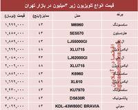 نرخ انواع تلویزیونهای ارزان در بازار؟ +جدول