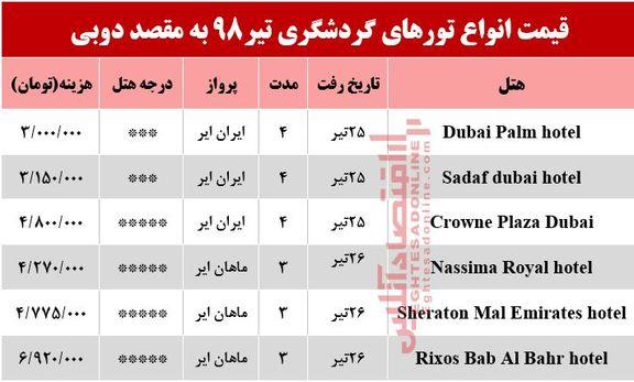 سفر  به دوبی چقدر آب میخورد؟