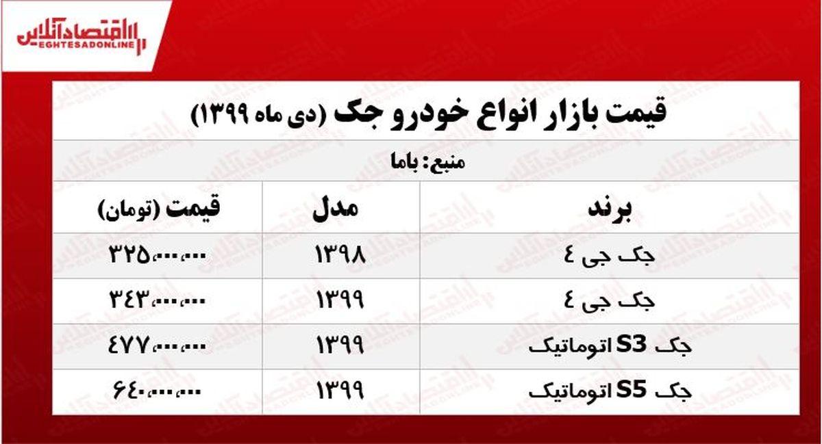 قیمت انواع جک در تهران +جدول