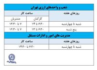 تمدید ساعت کار فعلی شعب بانک تجارت در استان تهران تا پایان مرداد