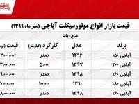 قیمت روز موتور آپاچی +جدول