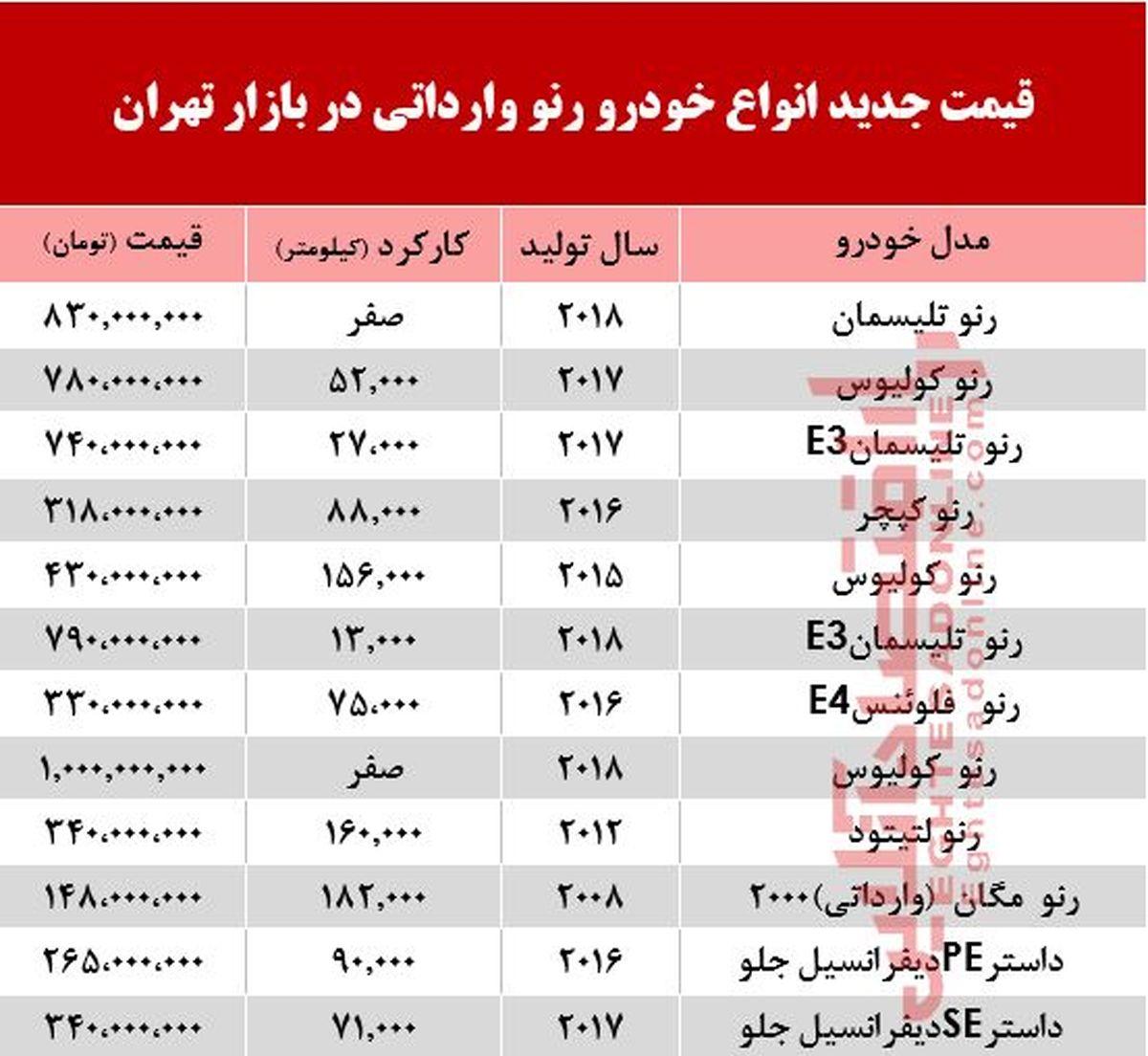 قیمت خودرو رنو وارداتی در بازار تهران +جدول