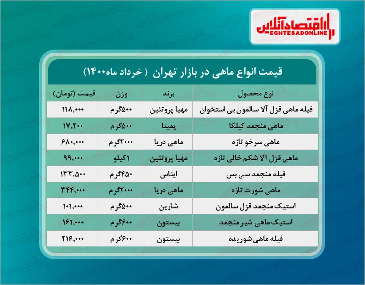قیمت انواع ماهی در بازار (خرداد۱۴۰۰) + جدول