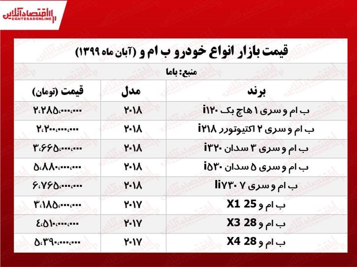 قیمت انواع ب ام و +جدول