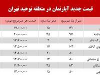 قیمت آپارتمان در منطقه توحید چند؟ +جدول