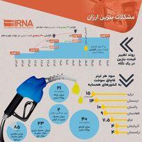 مشکلات بنزین ارزان